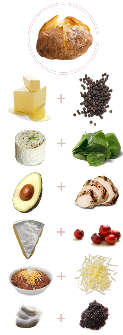 Ideas For Baked Potato Bar Toppings 28 Images Best 25 Baked Potato Bar Ideas On Potato Bar