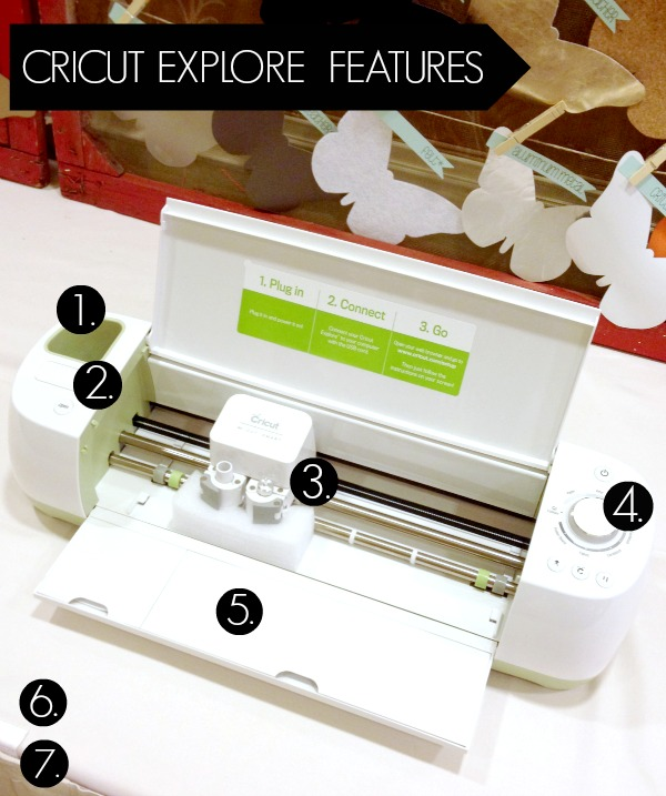 What is the Cricut Explore
