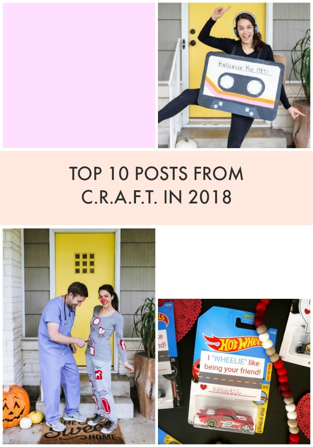 Top 2018 posts on C.R.A.F.T.